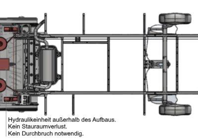 Dezentrales Hubstützensystem AL-KO HY4